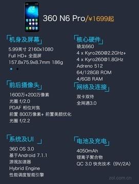 360 N6 Pro:强拍照高续航 千元全面屏新标杆