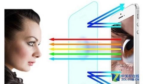 你的眼睛谁来保护 蓝光对眼睛的伤害有多大?