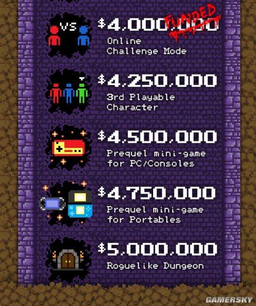 《血迹:夜之仪式》400万目标达成!