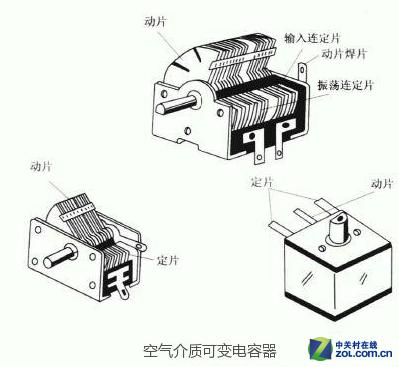 空气介质可变电容器结构图