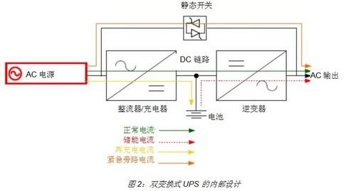 单相ups电路图