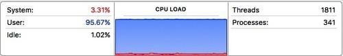 这2500个网站千万别上!挖矿榨干你的CPU