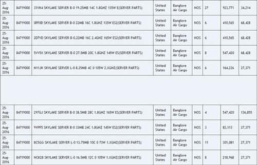 AMD 32核还没来 Intel 28核先到了!