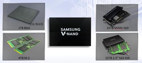 闪存什么时候打败磁盘 看三星SSD经理怎么说