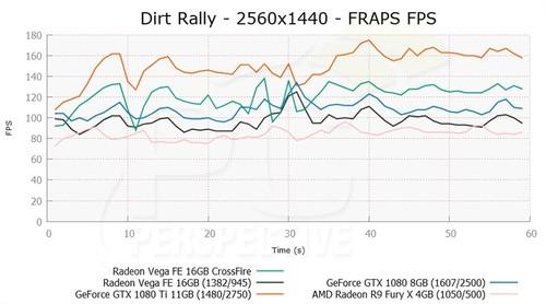 居然有人搞到了两块AMD Vega!一交火跪了