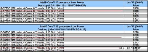 存在感几乎为0!Intel退役部分第一代14nm酷睿处理器