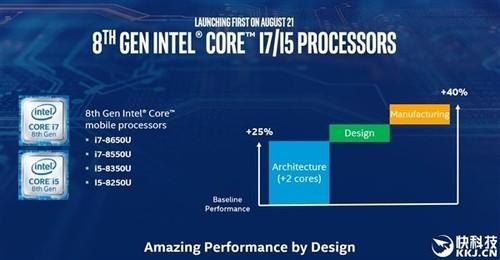 8代酷睿桌面CPU价格曝光!i7-8700K要3千:疯狂暴涨