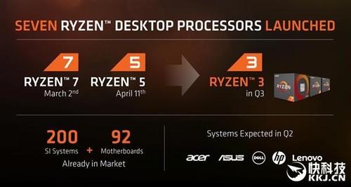 AMD自曝Ryzen 3:四核心 砍掉多线程