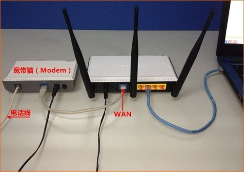 宽带是电话线接入时,路由器的正确连接方式