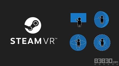 Valve推出全新的VR播放器,支持多种格式