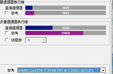 Intel首款主流6核i7-8700曝光:性能暴涨40% 得换主板