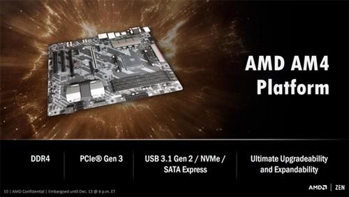 AMD厚道!Ryzen处理器依然支持Win7