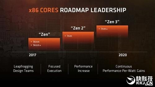 明年登场!12nm新Ryzen处理器和Vega显卡宣布