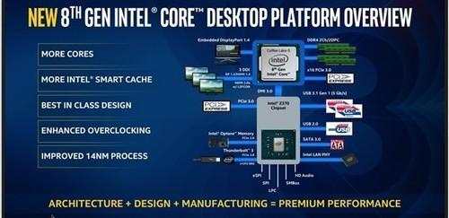 6核i7、4核i3!Intel正式发布8代酷睿桌面处理器