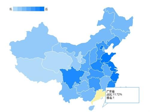 在地域方面,广东省,江苏省,浙江省是淘宝手机app用户群最多的省份.