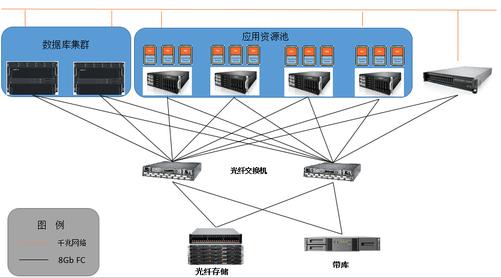 在软件上,利用小米自研的云数据中心操作系统实现虚拟化和虚拟化账号浪潮资源需要密码手机吗图片