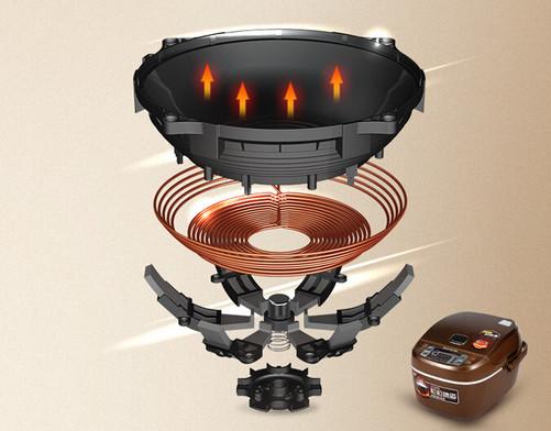 九阳ih电磁电饭煲的电磁线盘由60根电磁线结合成32股导热源立体密绕