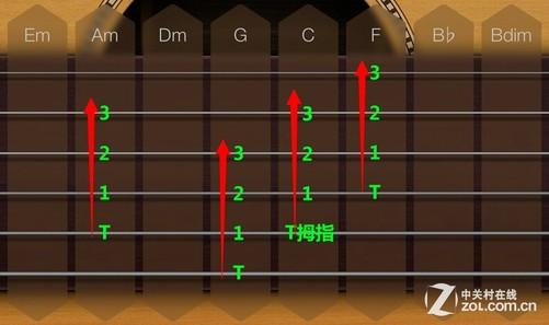 将GarageBand中Hard Rock按照上图说明设置好,笔者在Hard Rock吉他前八品的位置上所标出的位置、符号,根据这项指法练习熟悉本曲的SOLO部分,以备后面合成录制的需要。 小贴士:本指弹谱子与实际吉他演奏指法完全不同,GarageBand软件为了大幅度地降低乐器演奏的门槛,已将六个琴弦的发音规律取消,采用按品位设置和弦的低入门方式。而现实中的吉他是按照(从粗到细弦)低音E(mi)、A(la)、D(re)、G(so)、B(si)、高音E(mi),所以以上指法仅供参考。
