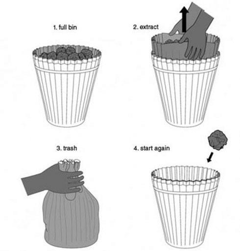 层叠纸质垃圾桶替换方法