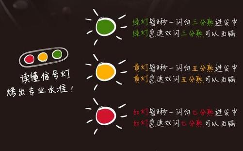 """烹饪如开车 得懂""""红绿灯""""的意思!"""