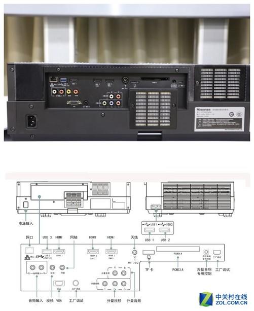 海信tf2507f电源电路图