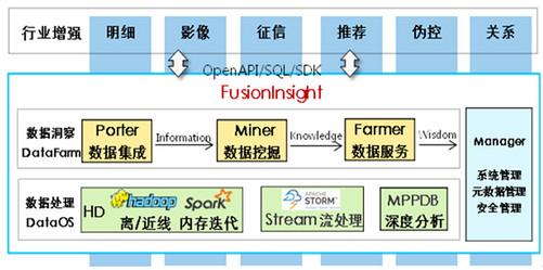 华为网站整体结构图