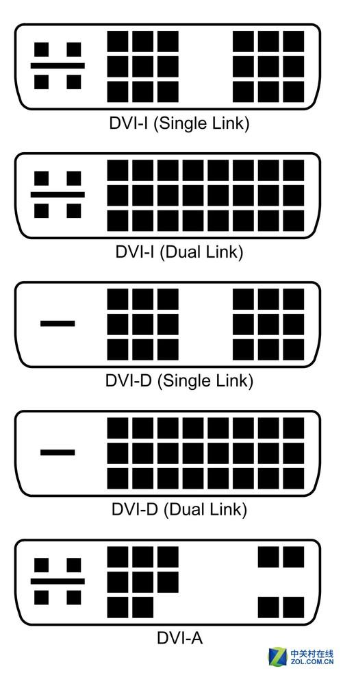 标准vga接口接线图