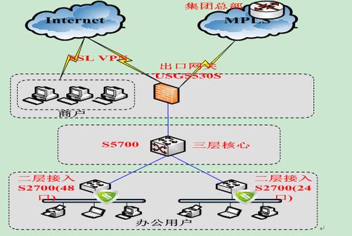 华为公司结构结构图
