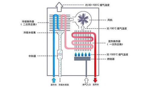 联动信号接线图