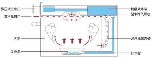 电路 电路图 电子 原理图 501_193
