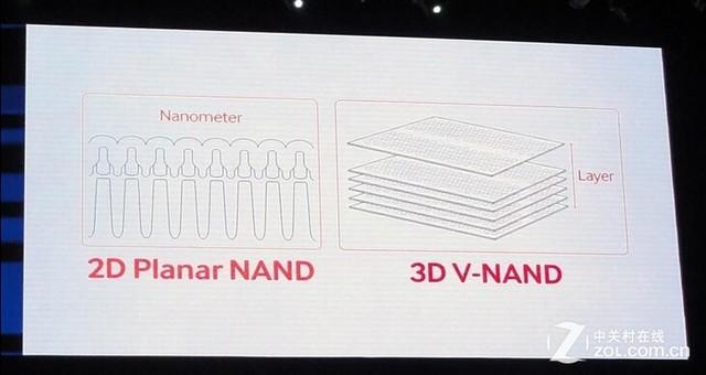 3D闪存再发威 三星850EVO SSD强势登场