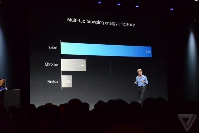 功能更强大 新版Safari秒杀其它浏览器