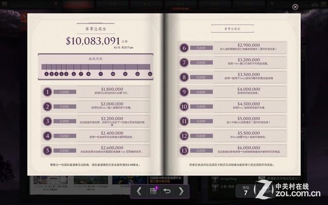 震惊 dota2 ti4比赛总奖金突破1000w美元