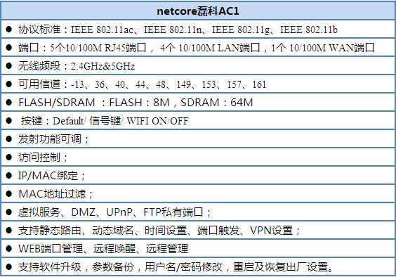磊科11ac双频路由 极速移动时代强行军