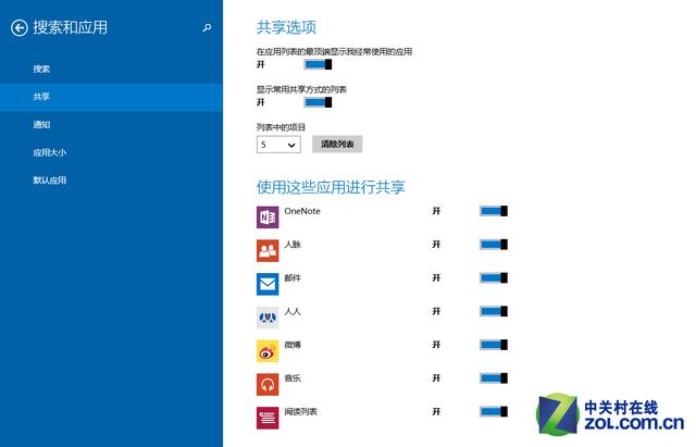 独乐乐不如众乐乐 巧用Win8.1共享功能