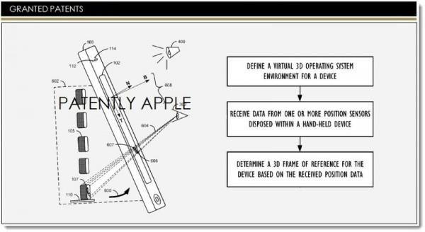 蘋果獲多項專利 虛擬3D互動技術首亮相