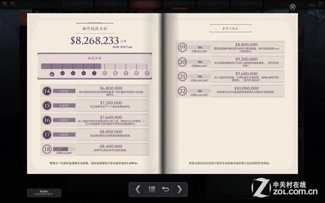 突破天际 dota2 ti4奖金已达到825w美元