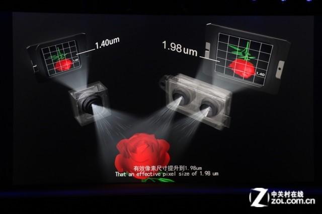模拟双眼 双摄像头荣耀6Plus拍照评测