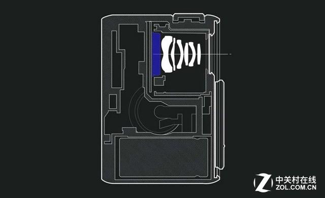 DxO One正式发布 SuperRAW模式下跑分85