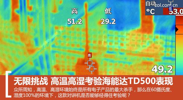 无限挑战 高温高湿考验海能达TD500表现