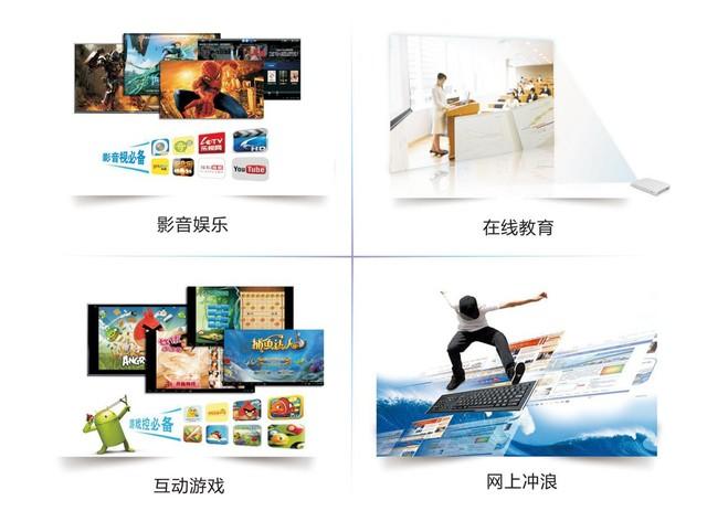 科技成就未来 从创新技术解读投影行业