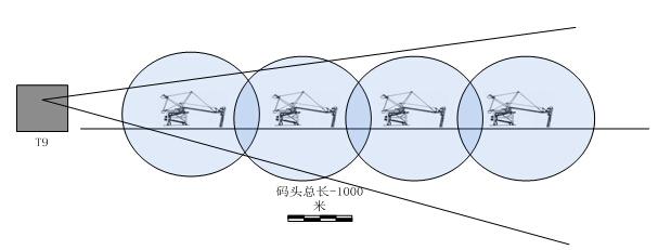 唐山港口Strix无线Mesh网络平台成功实施
