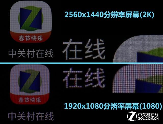 1080p和2K