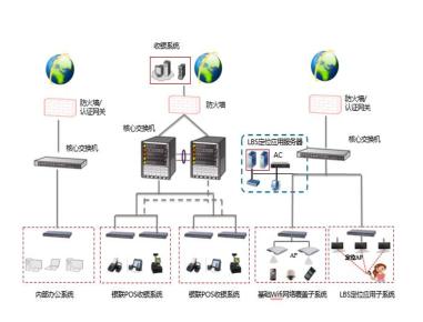 NETGEAR为沈阳九龙港商城打造智能商业网络