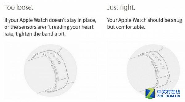 Apple Watch光学心比值测技术父亲揭稠密