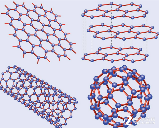 石墨烯的结构