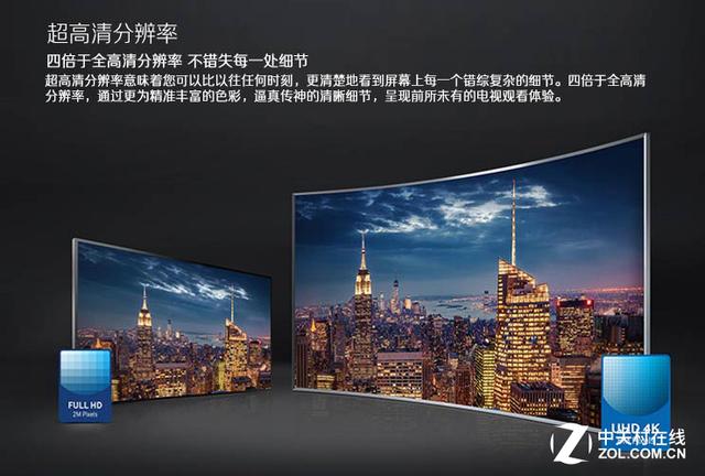 三星UA55JU50SW 是一款四倍于高清电视的4K液晶智能电视。独有的赏心悦目技术,通过现金的算法对图像进行过滤,让用户在信号差的时候也可以享受高品质电视。拥有超高清局域控光技术,深邃色彩,夺目绽放。内置四核处理器,性能更强金体验更流畅。目前该机京东售价5999元。