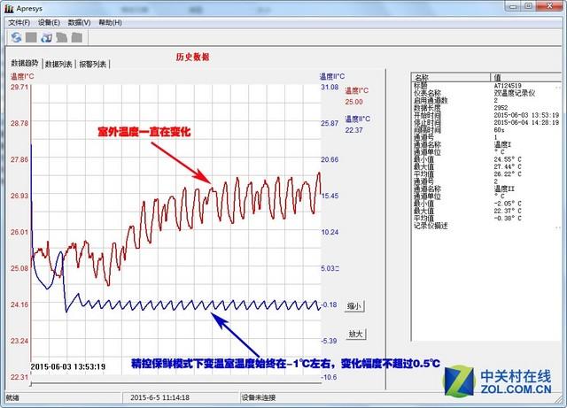 延时摄影见真章 三星RF9000冰箱深度评测