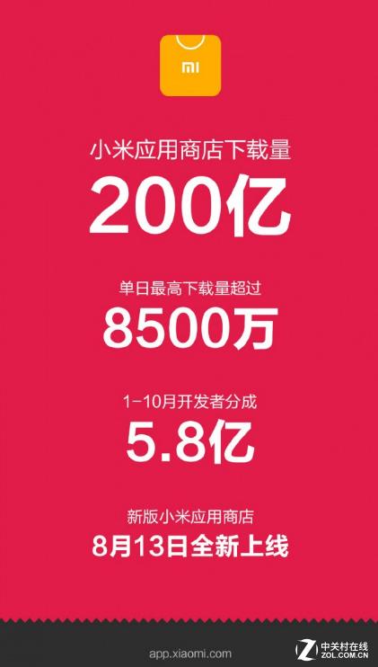 一亿个伤心葫芦丝曲谱-小米应用商店作为对比,Google Play最近公布下载量是500亿次,App