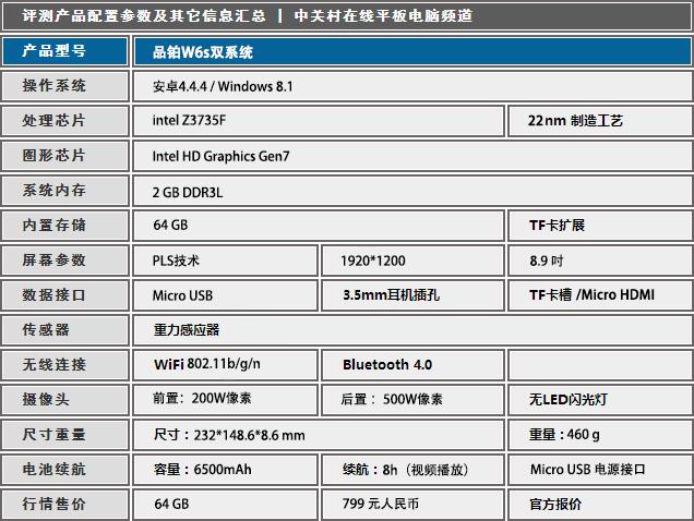 FHD屏仅799元 品铂W6s双系统平板评测